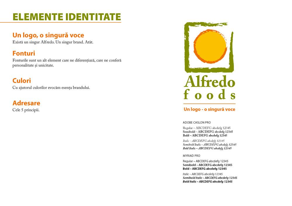 Alfredo ID Book - p07